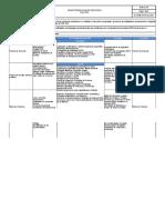 ACORB-OTR-SIG-001 Caracterizacion Proceso de SSTA