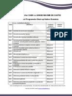 Lista Coduri Caen Cu Sanse Maxime de Castig