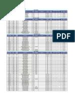 x370 g5 memory list