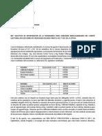 carta fedsidumsa 2017.docx