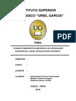 Instituto Superior Pegagogico Uriel Garcia-copia