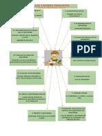 Los 14 Principios Pedagógicos