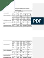 cuestionario Nordico aplicado en las facultades de la UTA
