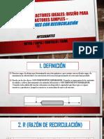 Analisis de Reactores Ideales - Recirculacion