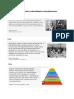 Linea de tiempo Comportamiento organizacional