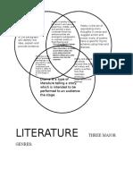 Literature Tvl 12