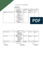 Gpp Action Plan 2019-2020