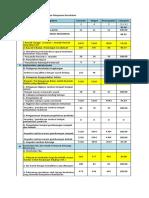 Identifikasi Kinerja 2015 Untuk Ptp 2016