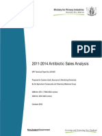 Antibiotic Sales Analysis 2011 2014