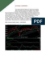 BSE Sensex Technical Trends