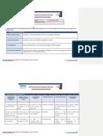 Formato Módulo III - Unidad 3 - Recostrucción y Ordenamiento CON SUGERENCIAS