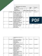 Presupuesto Casa Comunal javb0299912