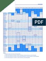 2019-2020 - Calendário escolar & de marcação de testes.docx