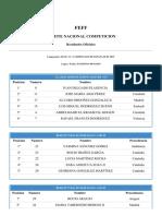 resultados_prensa_08_10___11_CAMPEONATO