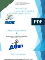 Interferențe Și Interdependențe Între Auditul Intern Și Auditul