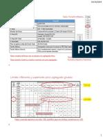 Formulas para ensayos agregados (1).pdf