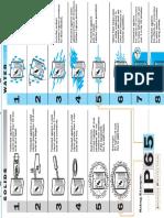 IP Rating