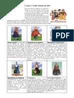 vestimentas tipicas del perú