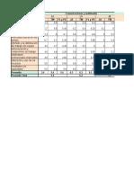 Notas y Asignaci n de Empresas 1 618271