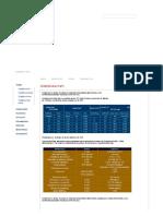 Tuberias Pvc _ Distribucion e Importaciones h & c s.r