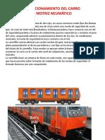 Como Funciona El Metro CDMX