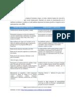 Analis DOFA (1)