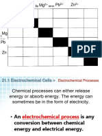 Electrochemical-Energy.ppt