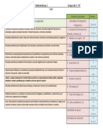 Dosificacion Matematicas periodo1