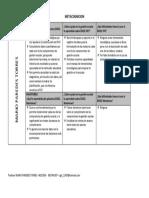 METACOGNICION-PAREDES.docx
