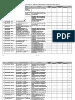 1-lampiran-rincian-formasi.pdf