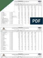 Ejecucion Presupuestaria 2015