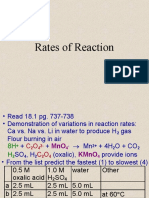 Rates Reaction