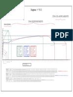 Diagrama esfuerzo vs deformacion especifica del hormigón