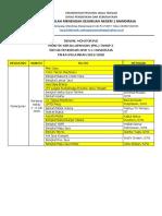 Informasi PKL