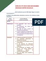 ProductosSegundaSesionAprendizajeEntreEscuelasMX