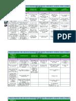 Frases-idoìneas-para-incluir-en-observaciones-de-boletas-expedientes-reportes-y-notas-a-padres-de-familia-.pdf