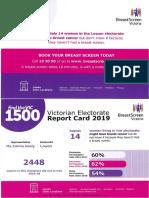 Breast screen rates, Lowan electorate