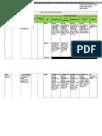 Ipcrf for Teacher I-III
