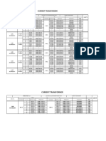 Line Feeder Cable Schedule