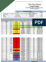 21-11-19IT Equipement Inventory April 2019 Nowshera.xlsx