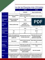 CUADRO COMPARATIVO-SISTEMAS HNE.pdf