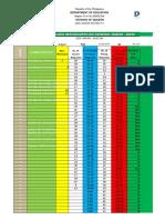 Item Analysis in Mil _fabm_fp 2019