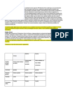 Diversidad de Procariotas -Traduccion