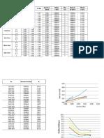 Perc 8 - Grafik Dan Tabel Perhitungan