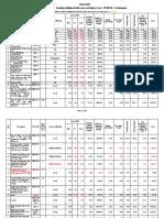 Bldg. Datas 2018-19 -   121218FCD.xls