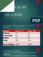 Analysis of JEE Main