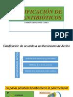 identificación de antibióticos