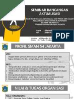 PPT Rancangan Aktualisasi - Marisa Berliana - Copy
