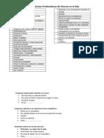 Listado de Conductas Problemáticas del Alumno en la Sala.docx