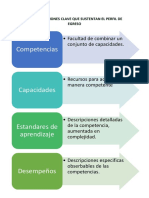 LAS 4 DEFINICIONES CLAVE QUE SUSTENTAN EL PERFIL DE EGRESO.docx